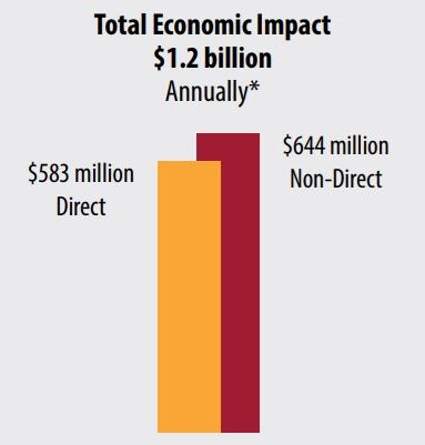 Graphic-Economic-Impact-in-2016.jpg